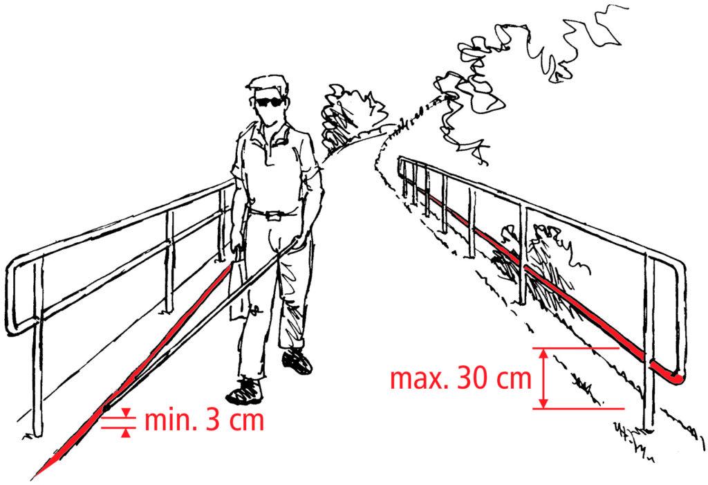 esquisse avec deux garde-corps, un avec un socle de 3 cm, l'autre avec un traverse à 30 cm du sol